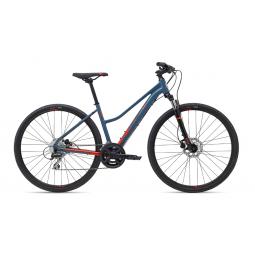 Rower crossowy damski Marin San Anselmo DS2 2021